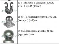 Кованые элементы_10