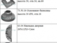 Кованые элементы_11