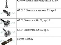 Кованые элементы_12