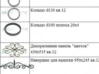 Кованые элементы_14