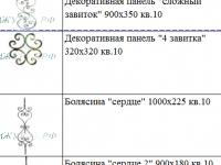Кованые элементы_15