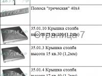 Кованые элементы_16