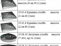 Кованые элементы_17