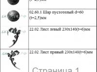 Кованые элементы_1