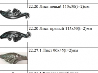 Кованые элементы_3