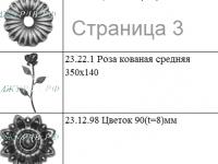 Кованые элементы_6