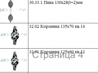 Кованые элементы_8